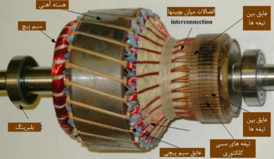 بلبرینگ های موتور الکتریکی